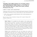 thumbnail of Coudrat, Nekaris – 2013 – Modelling Niche Differentiation of Co-Existing, Elusive and Morphologically Similar Species A Case Study of Fo